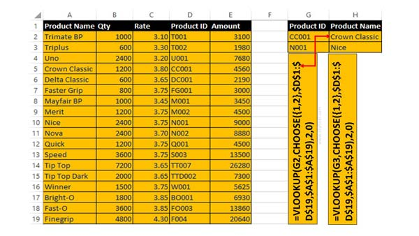 Reverse VLookup in Excel with VLookup Function