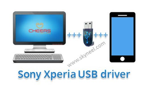 Sony Xperia USB driver with guide