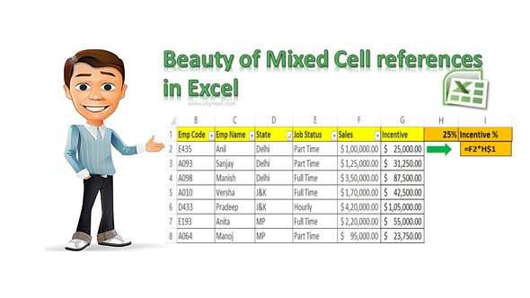 Beauty of Mixed Cell references in Excel