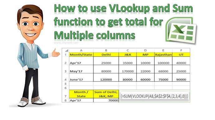 How to use VLookup and Sum function to get total for Multiple columns