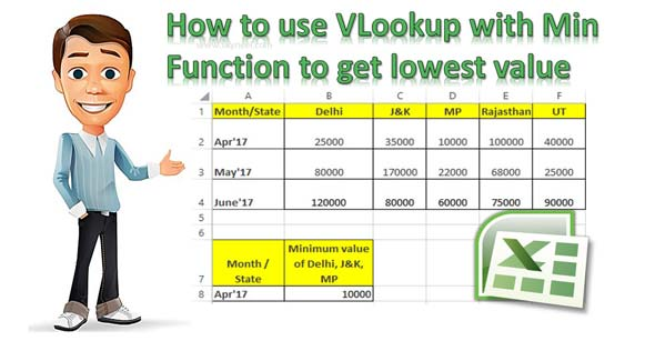 How to use VLookup with Min Function to get lowest value