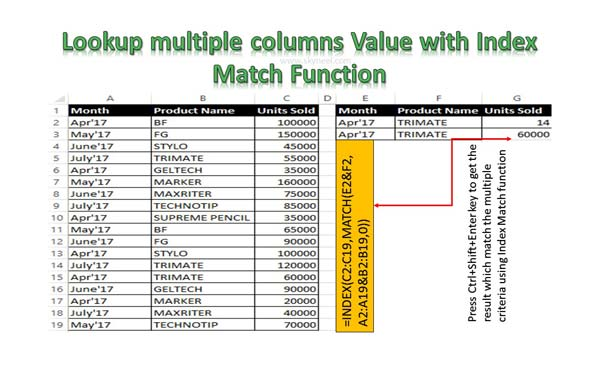 Lookup multiple columns Value with Index Match Function