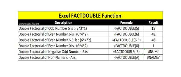 Excel FactDouble Function