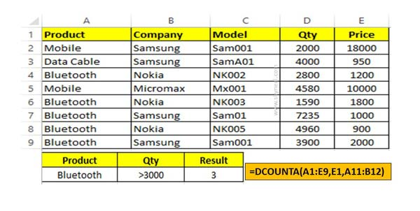 How to use DCOUNTA Function in Excel