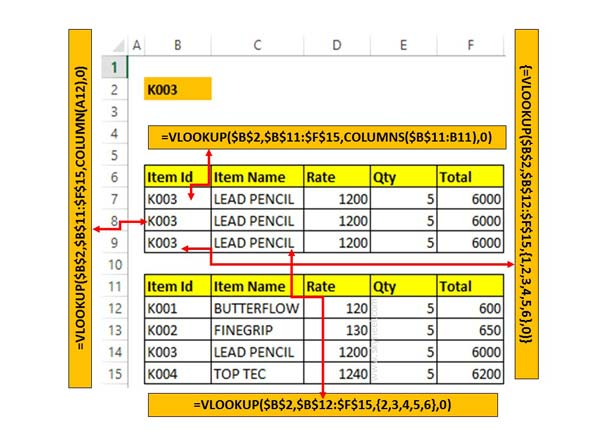 Lookup Multiple Fields of Data with Excel VLOOKUP