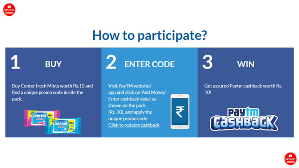 center fresh paytm cashback offer